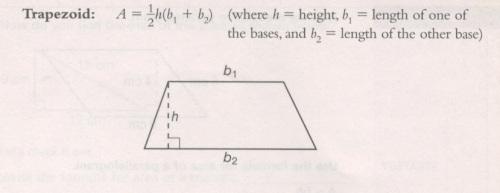 area-formulas-trap
