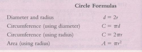circle-formulas1